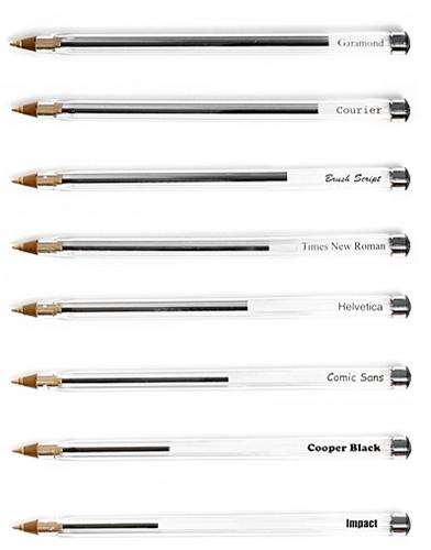 Pen Graph